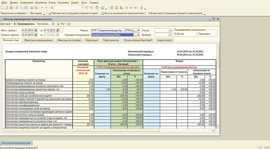 учет и анализ готовой продукции курсовая работа