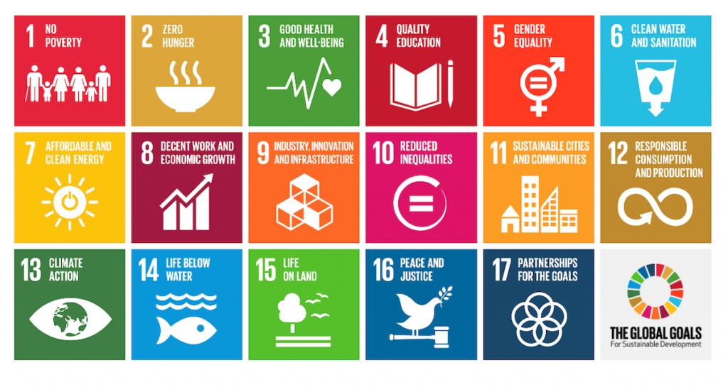 оон цели устойчивого развития